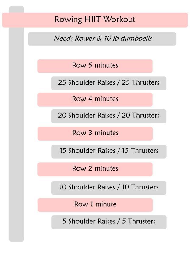 Row Workout